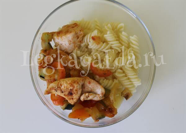 куриная грудка с овощами на сковороде рецепты